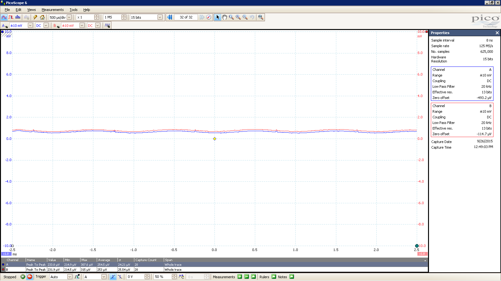 7-20150926 Gungnir MB Bal 1 KHz -90 dBFS USB p5243b 10mV range.PNG