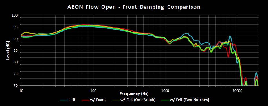 Aeon Open Front Damping Comparison.png