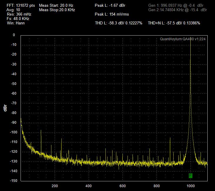 AGD Singularity 19 1kHz -1dbFS below 1kHz.png