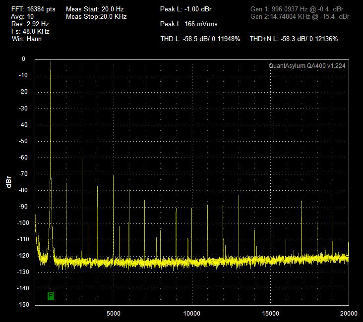 AGD Singularity 19 1kHz -1dbFS.png