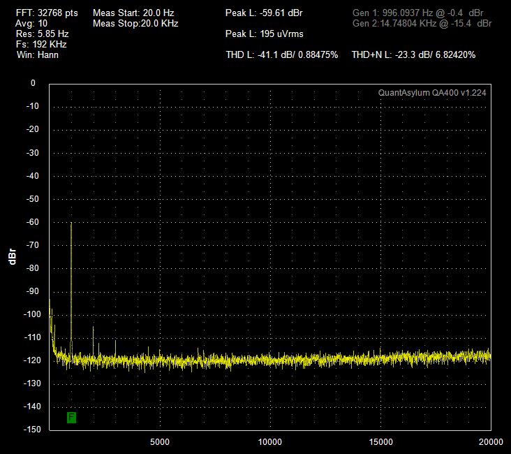 AGD Singularity 19 1kHz -60dbFS.png