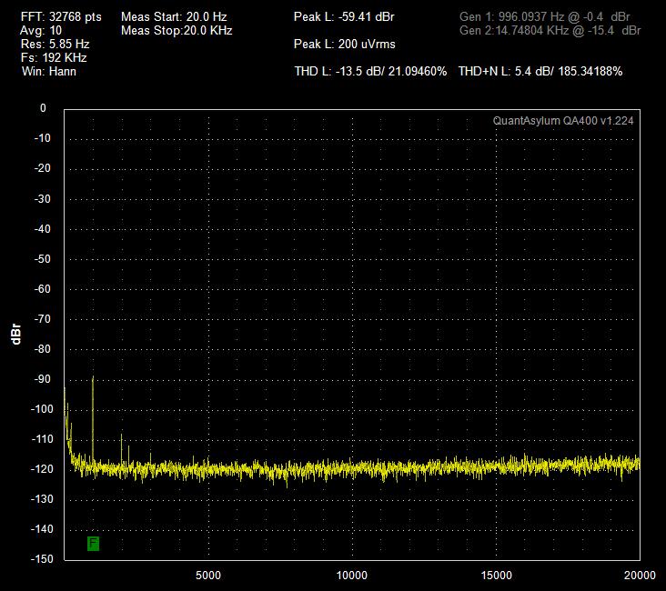 AGD Singularity 19 1kHz -90dbFS.png