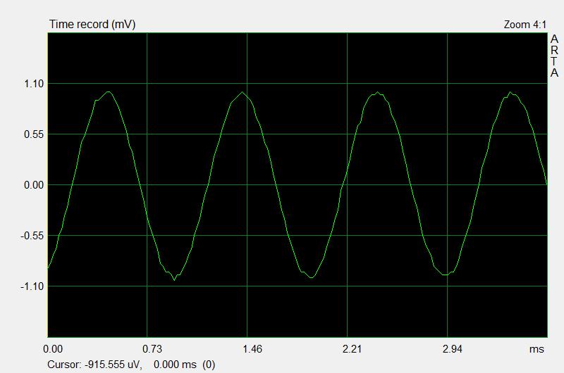 Amethyst 1kHz -60db sine.png