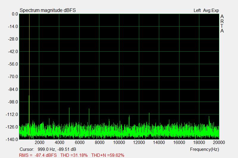 Amethyst 1kHz -90db sine.png