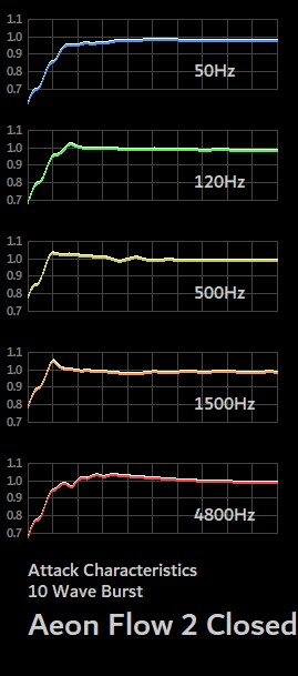B1696 Aeon Flow 2 Closed Felt.wav_atk.jpg