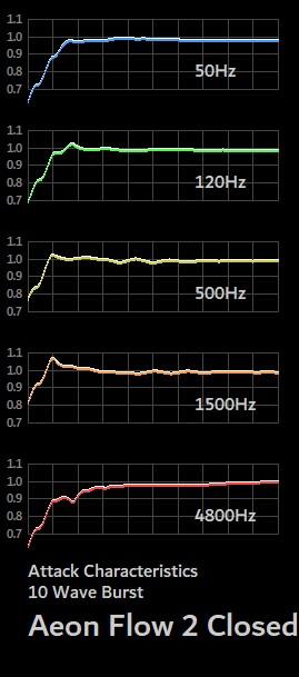 B1696 Aeon Flow 2 Closed White.wav_atk.jpg