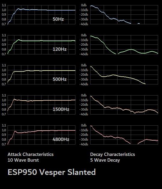 B1696 ESP950 Vesper Slanted.wav_burst.jpg