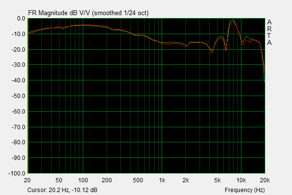 Beyer Amiron Frequency Response.png
