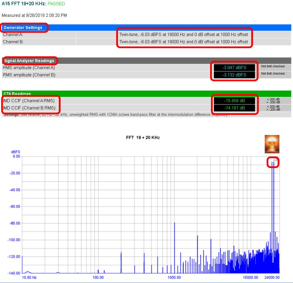 Bifrost-2_spdif_44K_Bal_IMD_dBFS_dBFS_v2_annotated.png