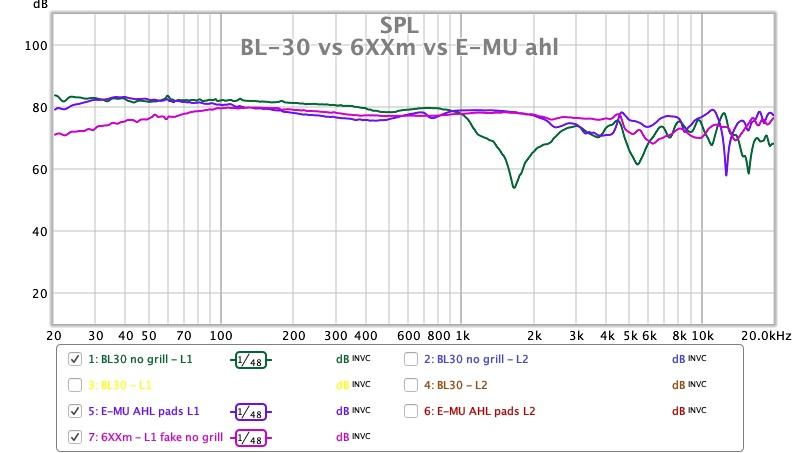 BL-30 vs 6XXm vs E-MU ahl.jpg