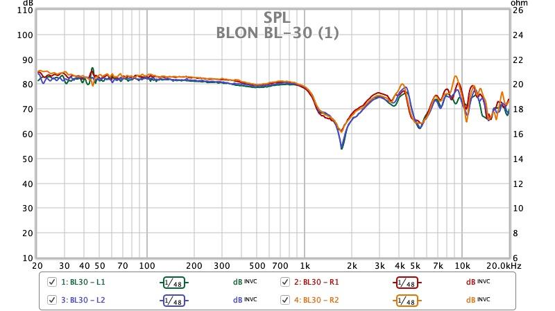 BLON BL-30 (1).jpg