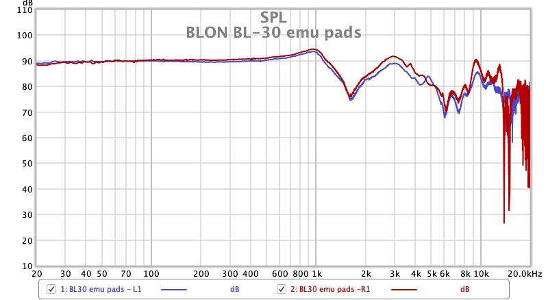 BLON BL-30 emu pads.jpg