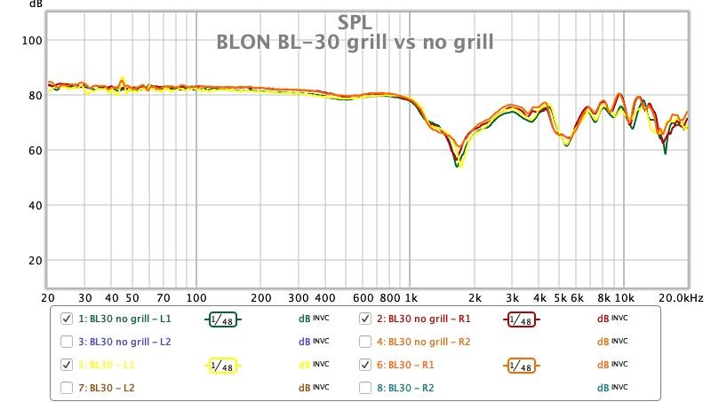 BLON BL-30 grill vs no grill.jpg