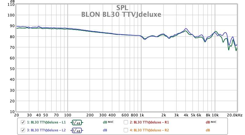 BLON BL30 TTVJdeluxe .jpg
