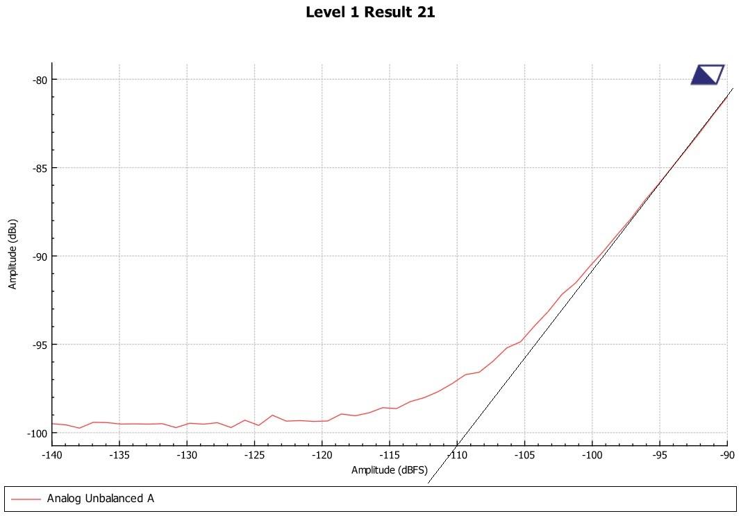 D30 linearity-1.jpg