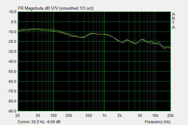 Denon ATH-D7200 Frequency Response.png