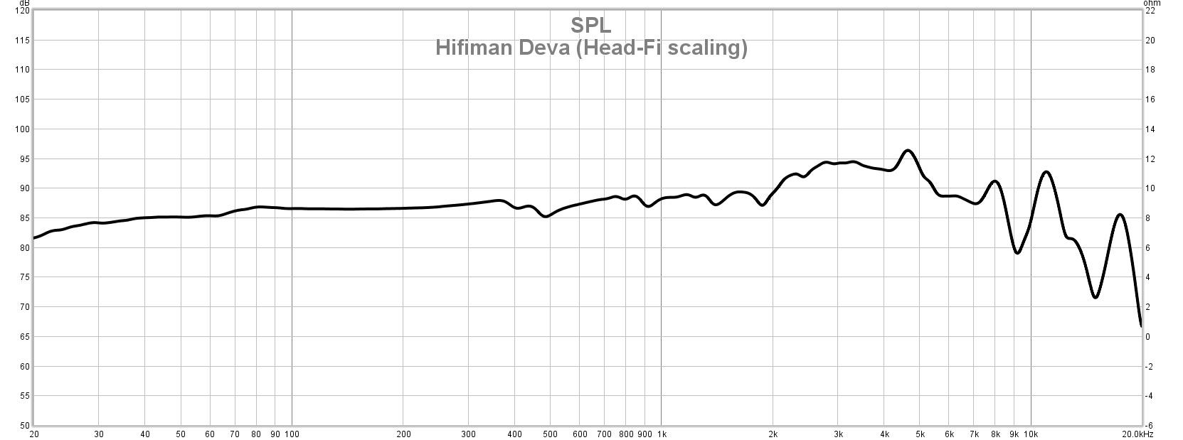 Deva (HF scaling).jpg