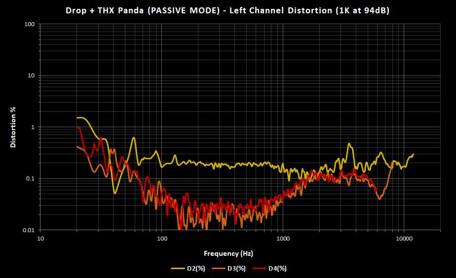 Drop + THX Panda - Left Channel Distortion PASSIVE.png