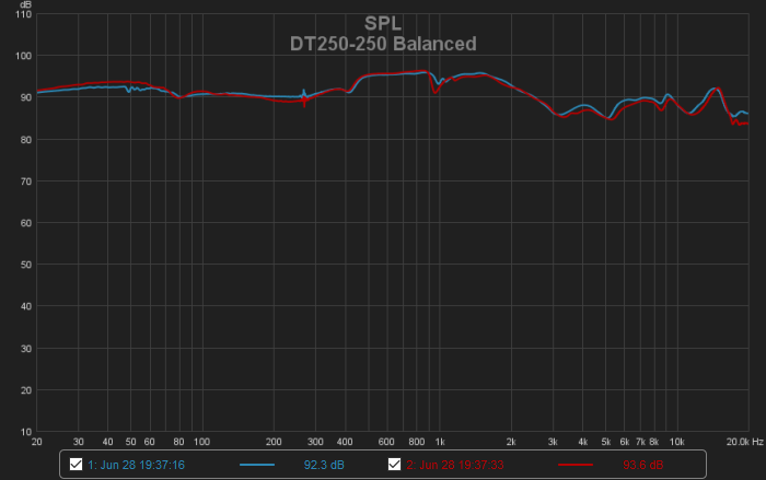 dt250-balanced.png