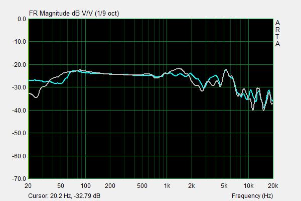 EARS ESP950 vs ESP95X frequency response.png