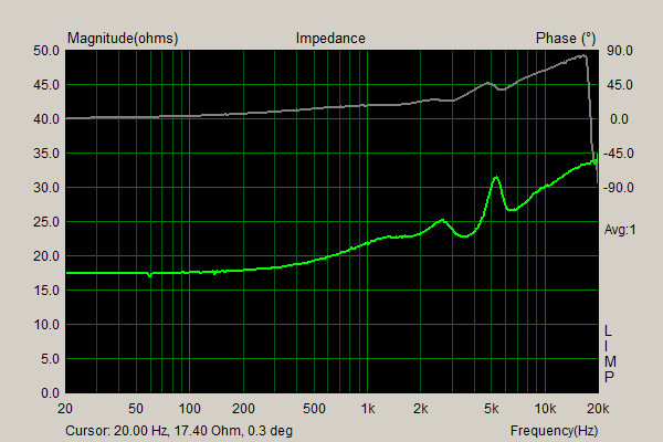 EDC3 impedance.png