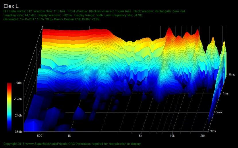 dd561a7c08f Massdrop x Focal Elex | Super Best Audio Friends