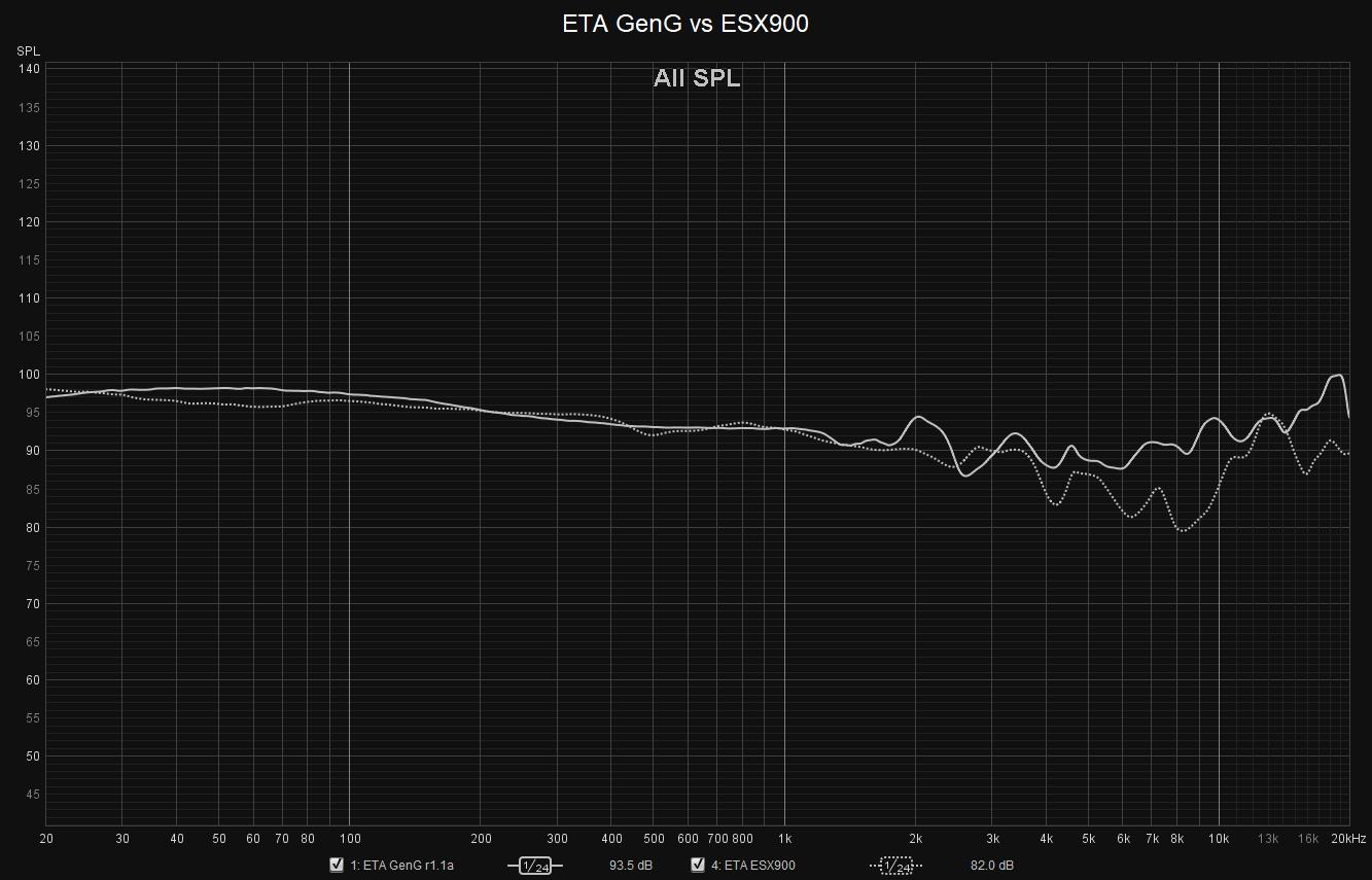 eta_geng_fr_vs_esx900.jpg