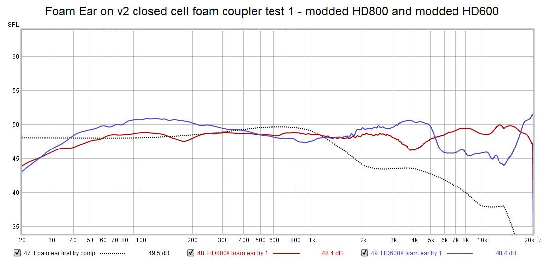 Foam Ear on v2 closed cell foam coupler test 1 modded HD800 and modded HD600.jpg