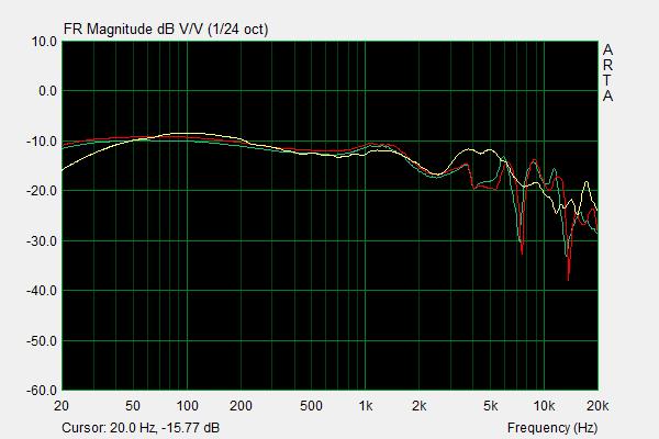 Focal Clear FR vs HD650K.png