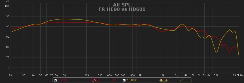 FR HE90 vs HD600.jpg