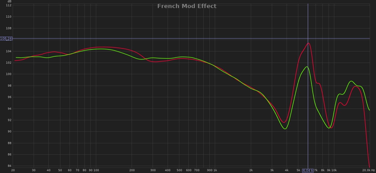 French_Mod_Effect.jpg