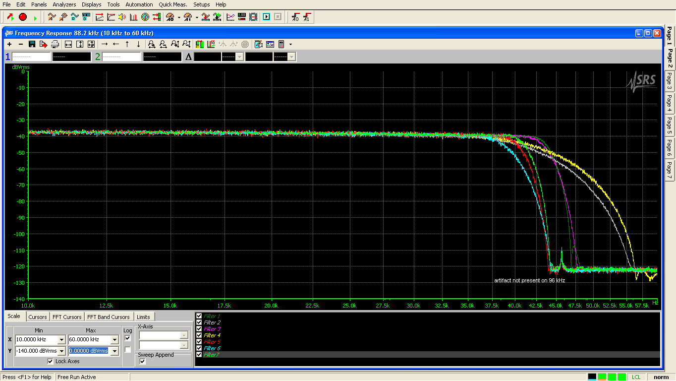 Frequency_Response_88kHz_All_Filters.PNG