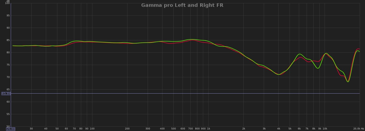 Gamma pro Left and Right FR.jpg