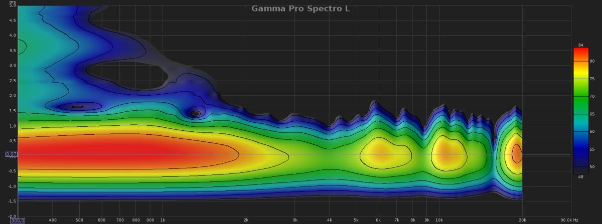 Gamma Pro Spectro L.jpg