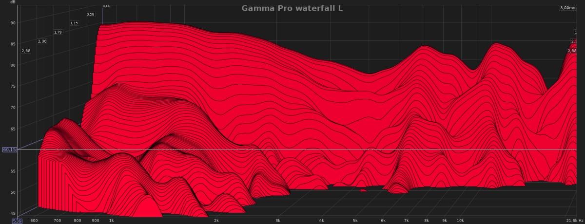 Gamma Pro waterfall L.jpg