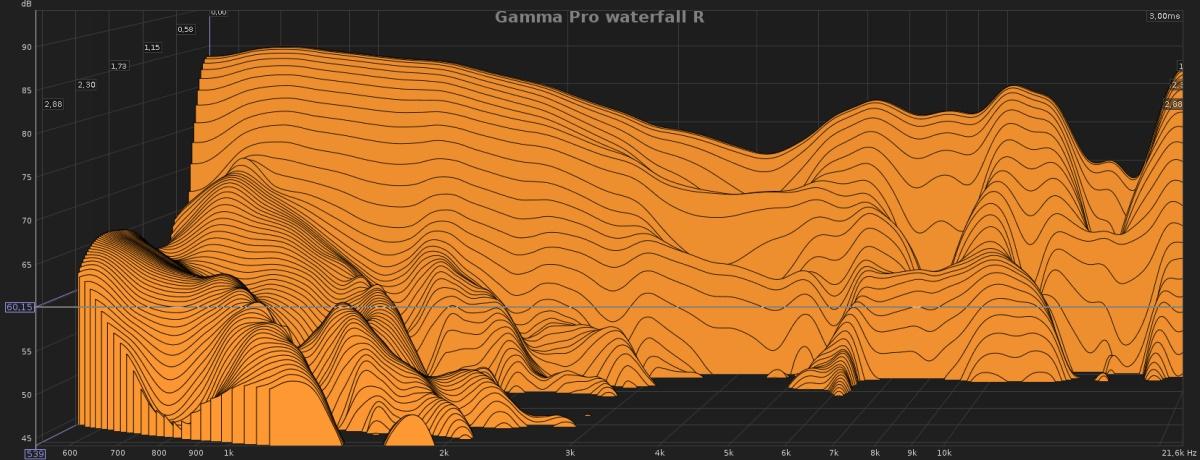Gamma Pro waterfall R.jpg