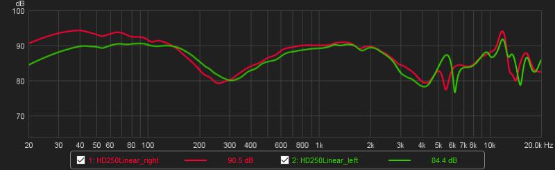 HD250Linear_fr.png