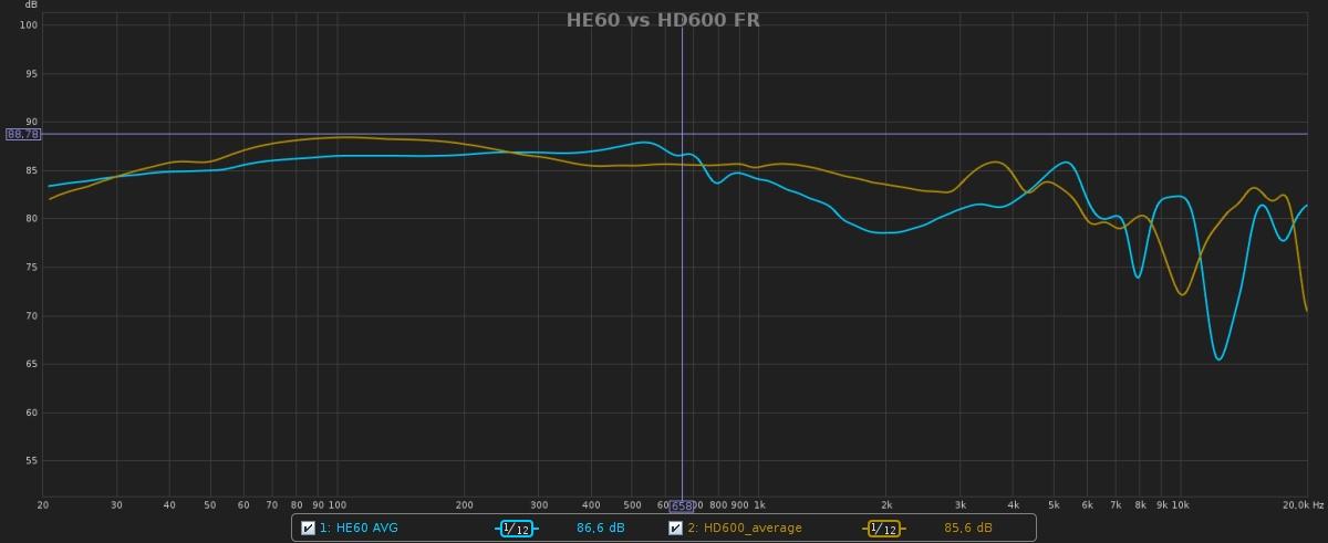 HD600 vs HE60 FR.jpg