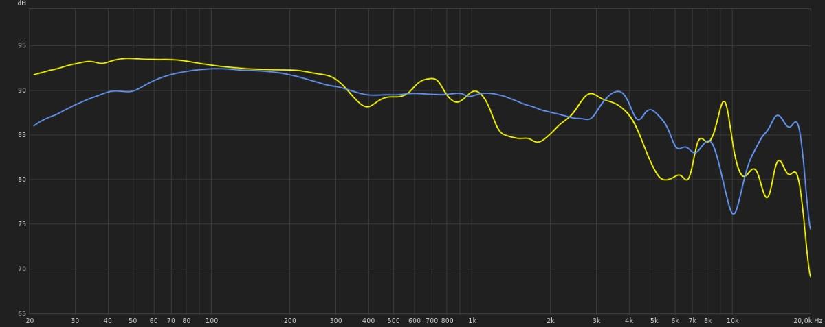 HD600 vs THROR FR.jpg
