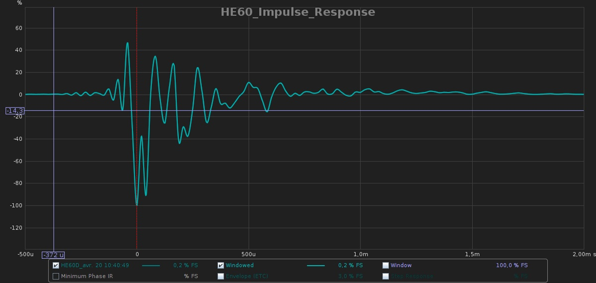 HD60_Impulse_Response.jpg