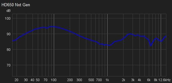 HD650 Next Gen Jan27 FR.jpg