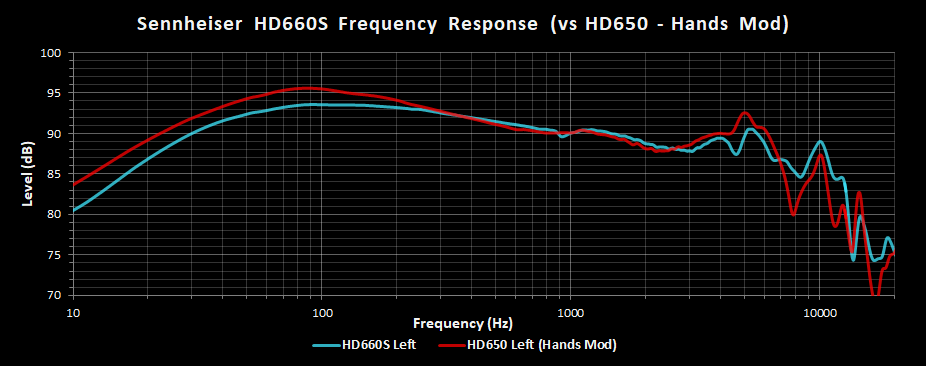 hd650 mod