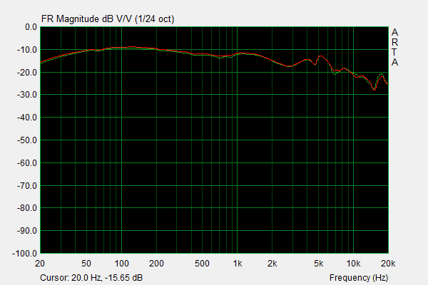 HD660S Frequency Response.png