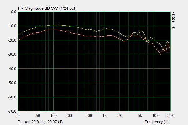 HD660S sensitivity.png