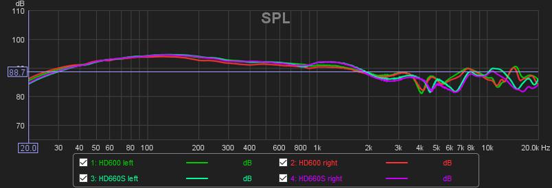 HD660S_vs_HD600.png
