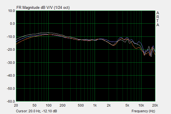HD6xx Frequency Response.png