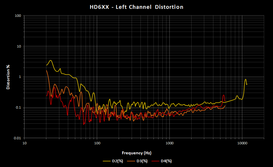 HD6XX Left Distortion.png