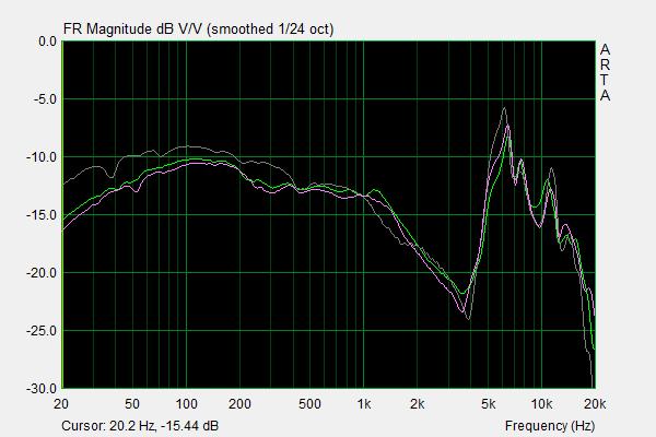 HD800 Bill-P Mods FR.png