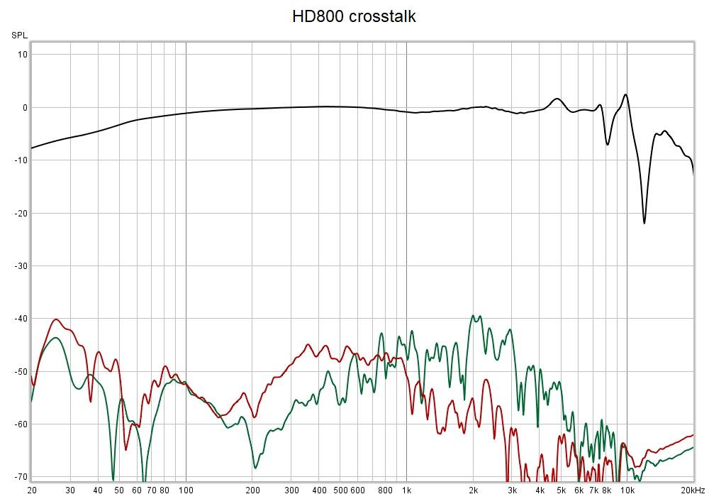 HD800 crosstalk.jpg