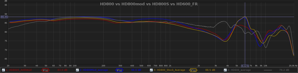 HD800 vs HD800mod vs HD800S vs HD600_FR.jpg